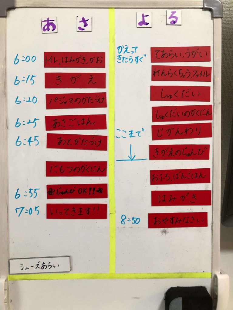 朝と帰宅後に取り組むことを分かりやすく順番に並べたボード。